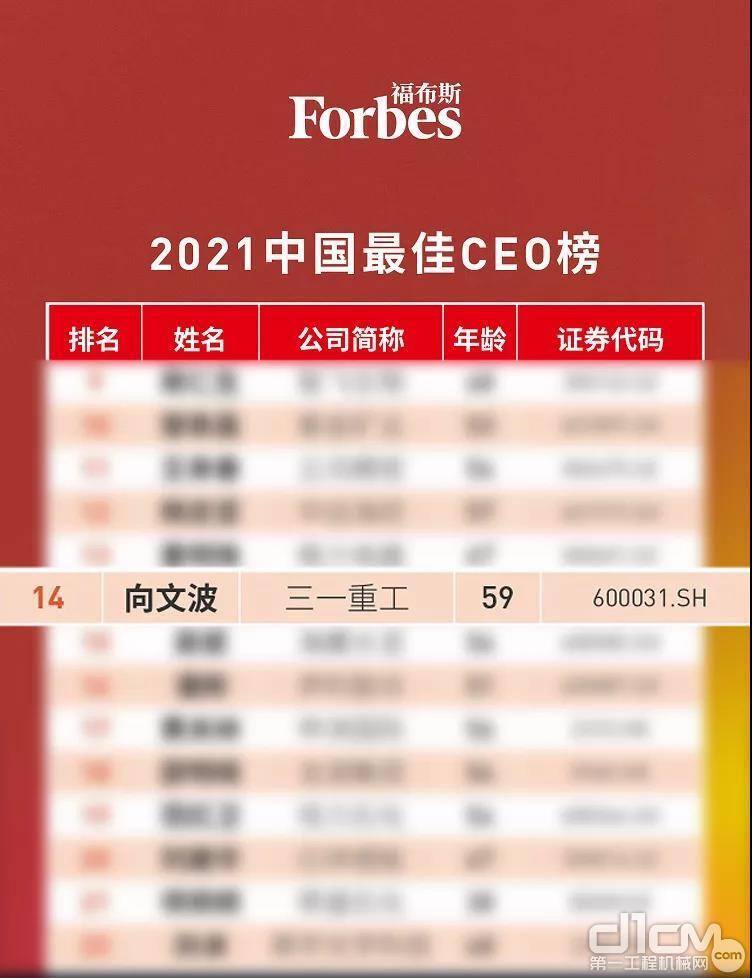 三一重工总裁向文波入选2021中国最佳CEO榜