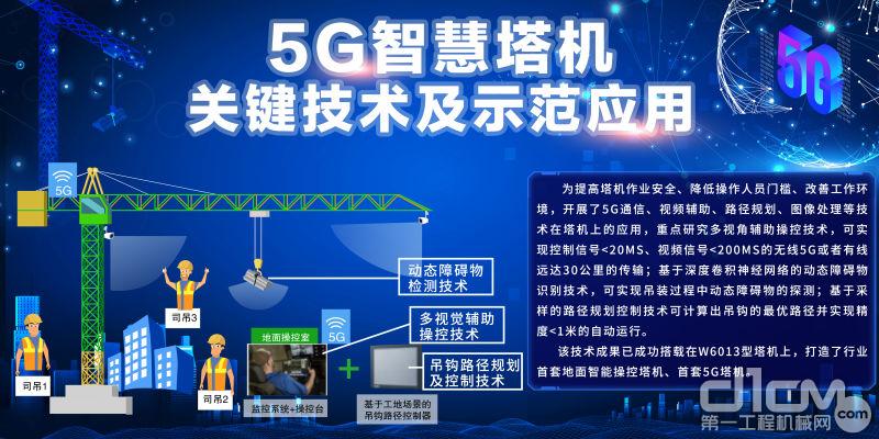 中联重科5G塔机远程吊装背后的智控系统