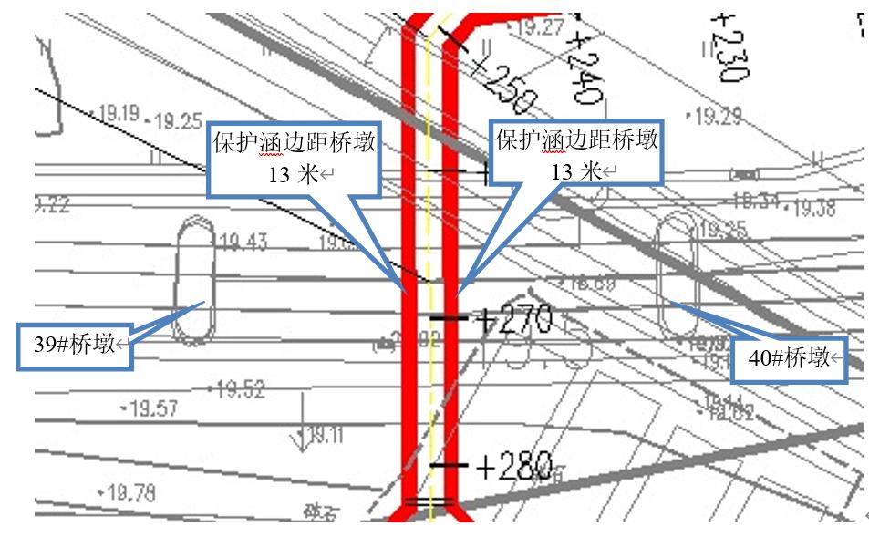 ▲ 基坑与铁路平面位置关系图