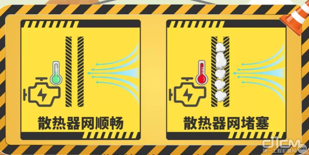 散热器网堵塞