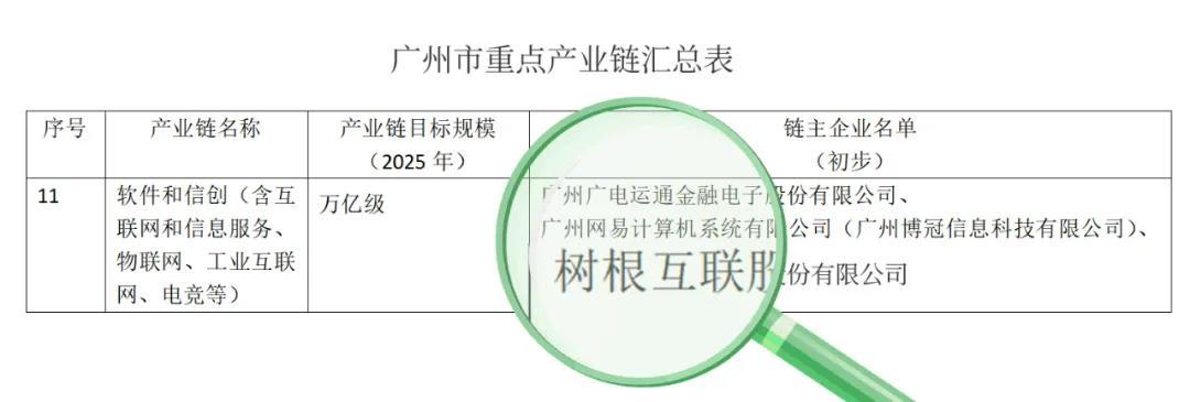 """入选广州产业链""""链主"""",树根互联领衔万亿级产业机遇"""