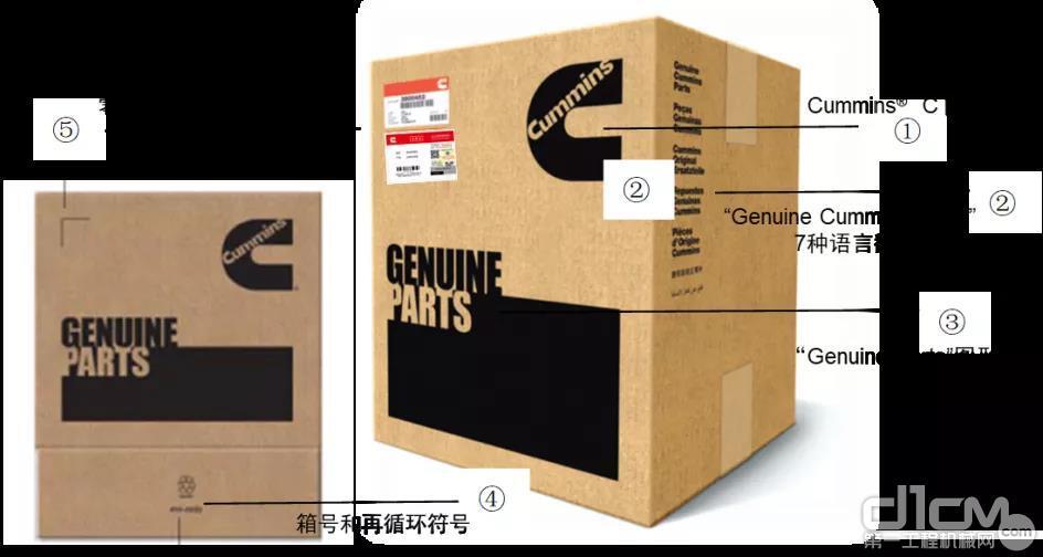 从包装标签上鉴别