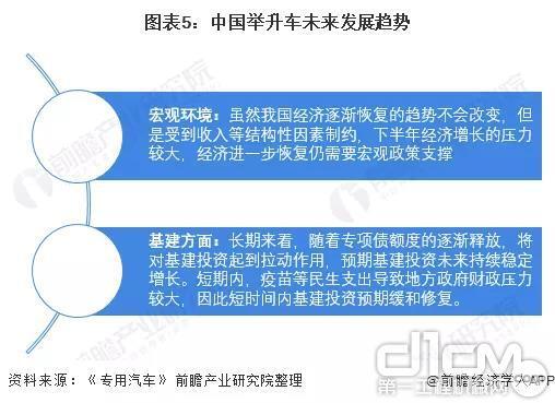 2021年中国举升车专用车市场需求现状及发展趋势分析