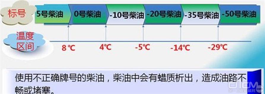 【潍柴雷沃课堂】冬天来了!快检查你的装载机这些点检查保养了吗?