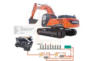 斗山DX300LC-9C履带挖掘机图片集