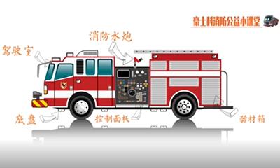 豪士科消防安全公益小课堂