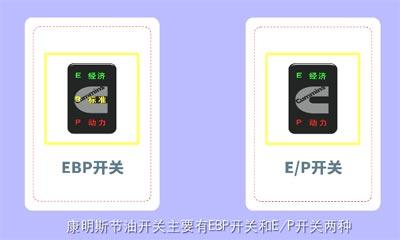 【卡车技巧】省油黑科技,不同工况下应使用不同的动力输出模式